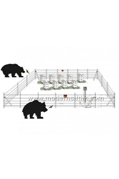 0 ile 400 m² Arası Arıcı Elektirikli Çit Sistemi